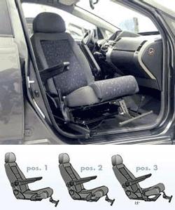 Sitzkippsystem TILDA